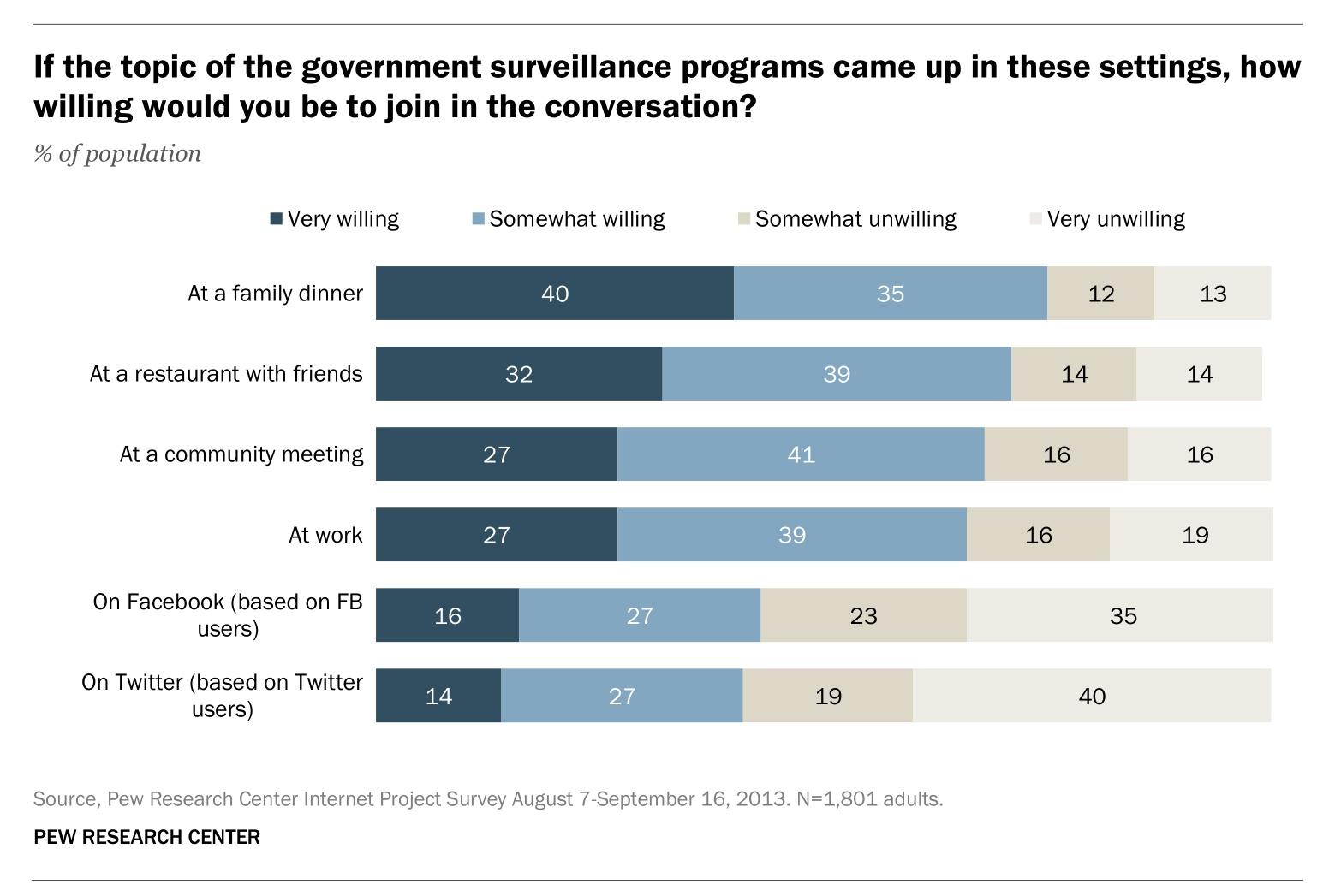 PewRC_NSA_Snowden