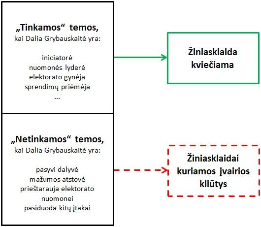 LRP_schema